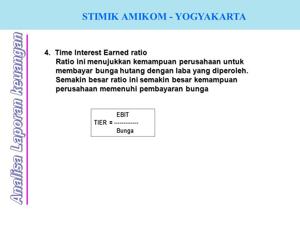 STIMIK AMIKOM - YOGYAKARTA 4. Time Interest Earned ratio Ratio ini menujukkan kemampuan perusahaan untuk membayar bunga hutang dengan laba yang dipero