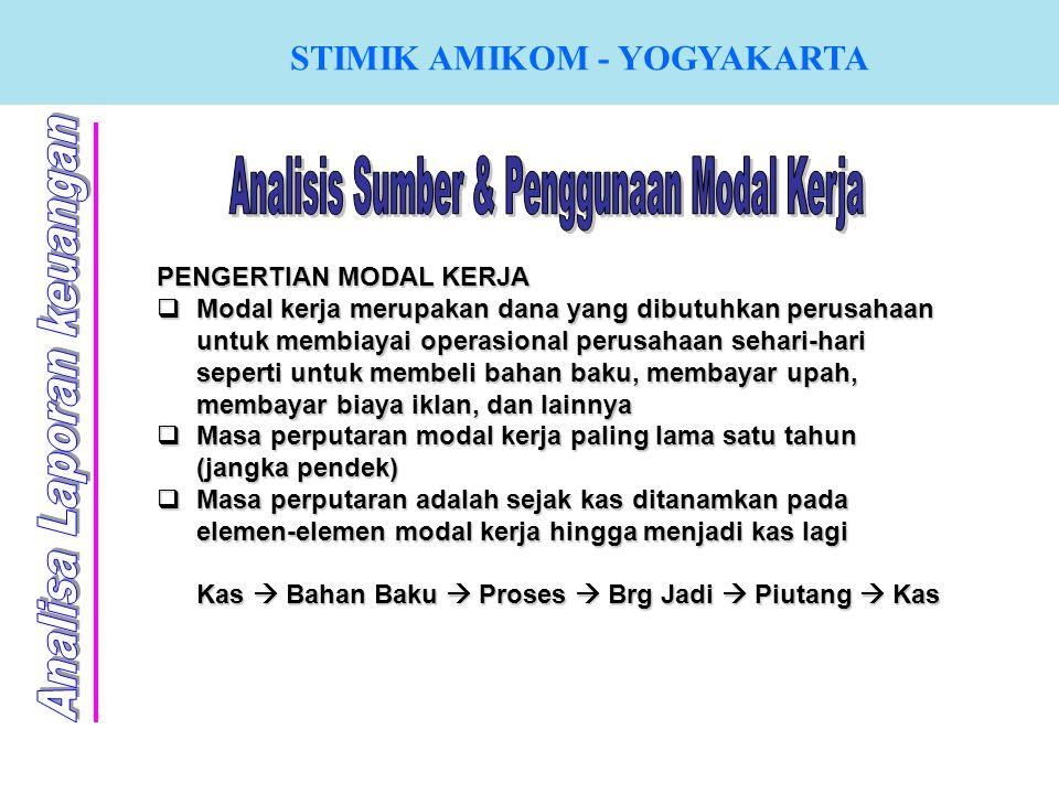 STIMIK AMIKOM - YOGYAKARTA PENGERTIAN MODAL KERJA MMMModal kerja merupakan dana yang dibutuhkan perusahaan untuk membiayai operasional perusahaan