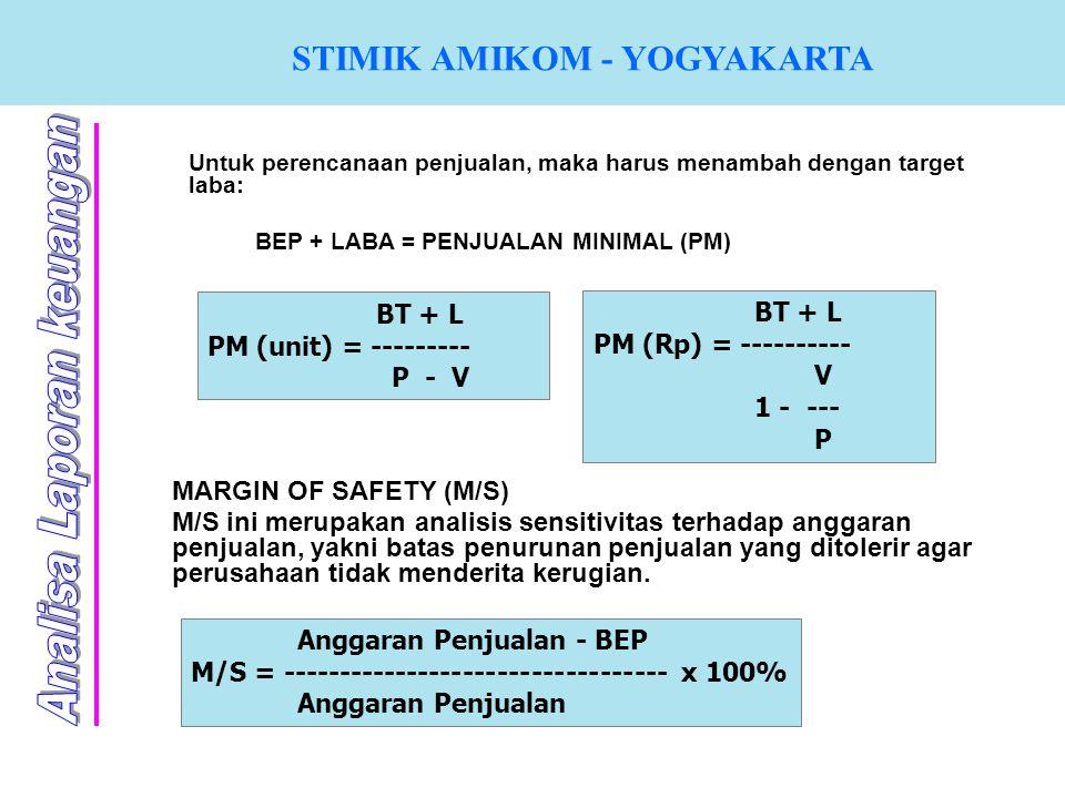 STIMIK AMIKOM - YOGYAKARTA Untuk perencanaan penjualan, maka harus menambah dengan target laba: BEP + LABA = PENJUALAN MINIMAL (PM) BT + L PM (unit) =