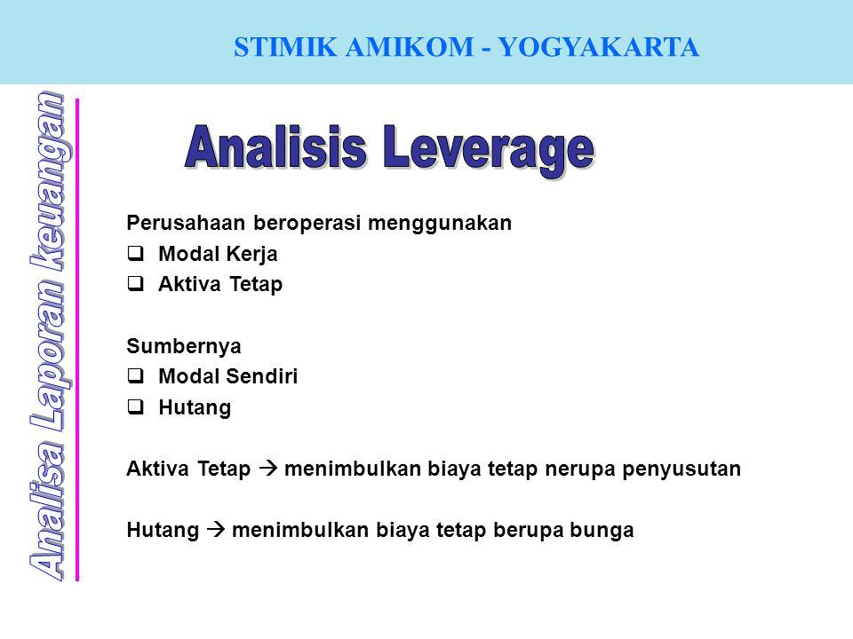 STIMIK AMIKOM - YOGYAKARTA Perusahaan beroperasi menggunakan  Modal Kerja  Aktiva Tetap Sumbernya  Modal Sendiri  Hutang Aktiva Tetap  menimbulka