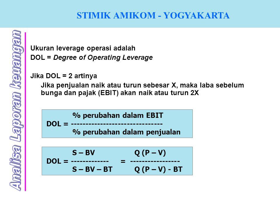 STIMIK AMIKOM - YOGYAKARTA Ukuran leverage operasi adalah DOL = Degree of Operating Leverage Jika DOL = 2 artinya Jika penjualan naik atau turun sebes