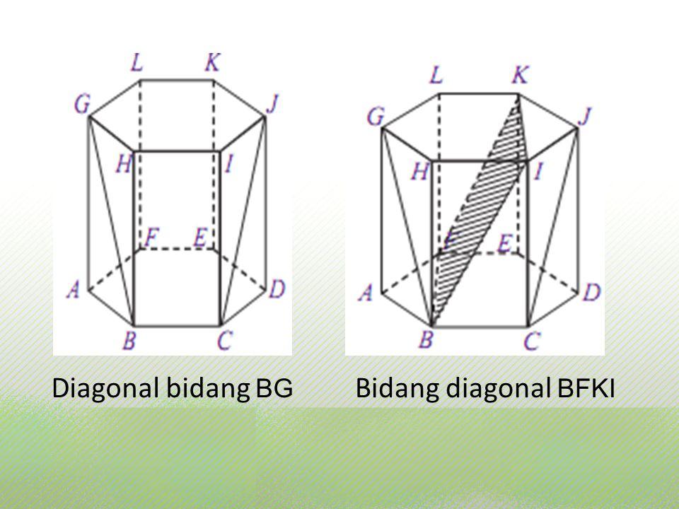 Diagonal bidang BG Bidang diagonal BFKI