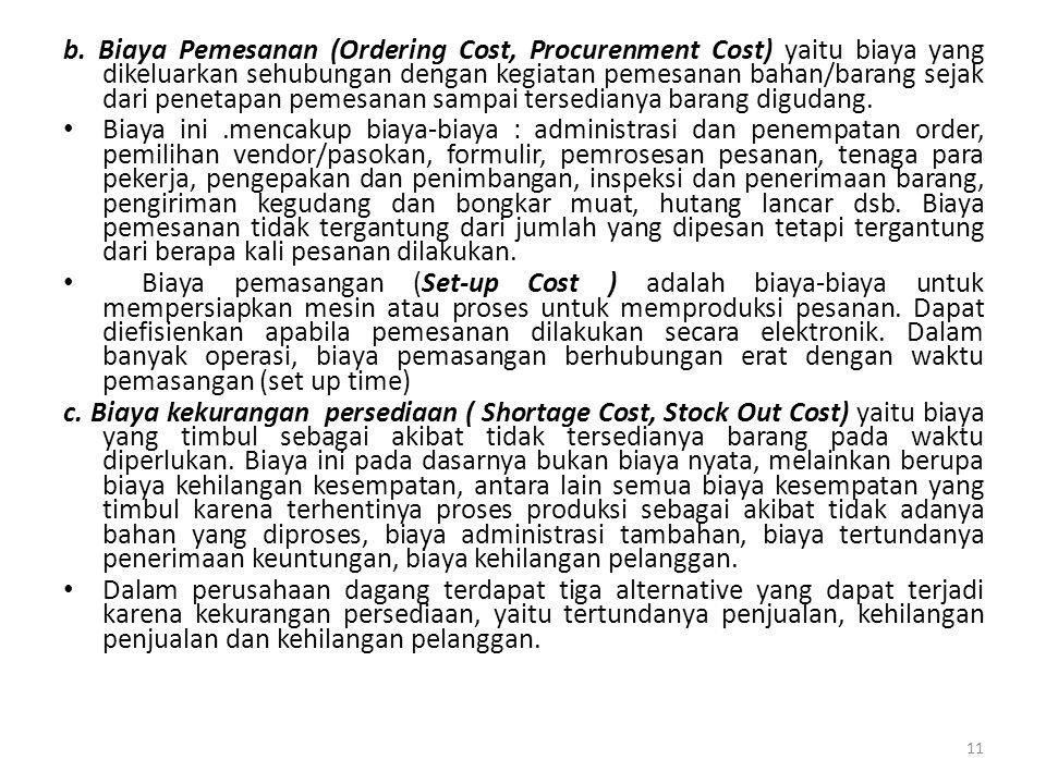 11 b. Biaya Pemesanan (Ordering Cost, Procurenment Cost) yaitu biaya yang dikeluarkan sehubungan dengan kegiatan pemesanan bahan/barang sejak dari pen