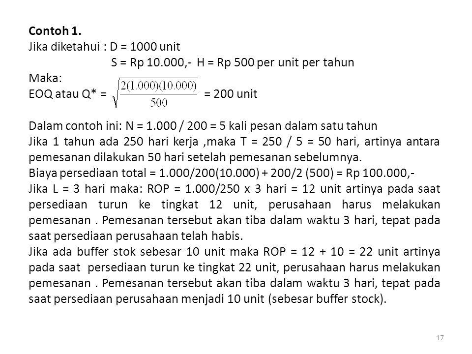 17 Contoh 1. Jika diketahui : D = 1000 unit S = Rp 10.000,- H = Rp 500 per unit per tahun Maka: EOQ atau Q* = = 200 unit Dalam contoh ini: N = 1.000 /