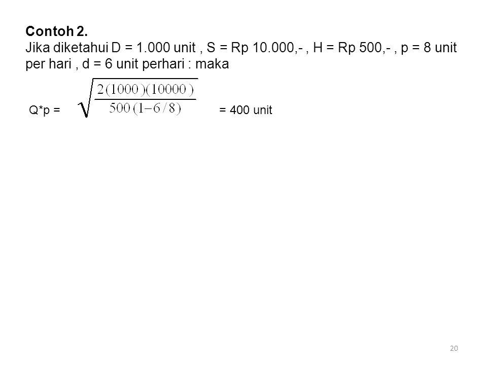 20 Contoh 2. Jika diketahui D = 1.000 unit, S = Rp 10.000,-, H = Rp 500,-, p = 8 unit per hari, d = 6 unit perhari : maka Q*p = = 400 unit