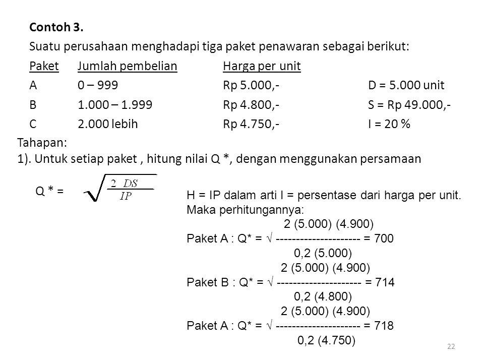 22 Contoh 3. Suatu perusahaan menghadapi tiga paket penawaran sebagai berikut: Paket Jumlah pembelian Harga per unit A 0 – 999 Rp 5.000,- D = 5.000 un
