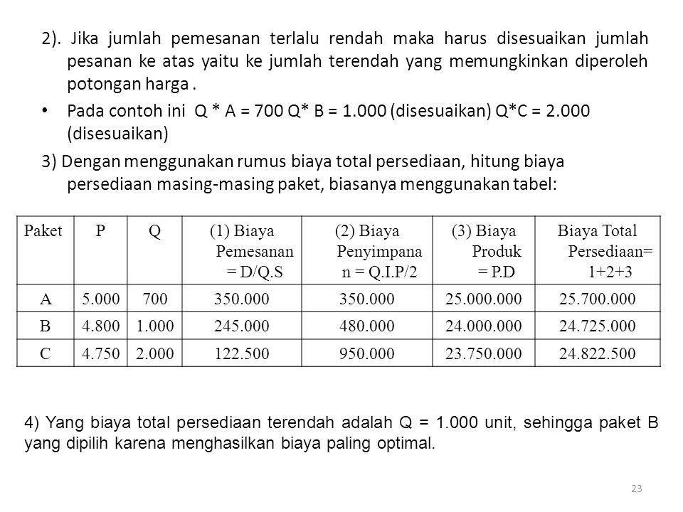 23 2). Jika jumlah pemesanan terlalu rendah maka harus disesuaikan jumlah pesanan ke atas yaitu ke jumlah terendah yang memungkinkan diperoleh potonga