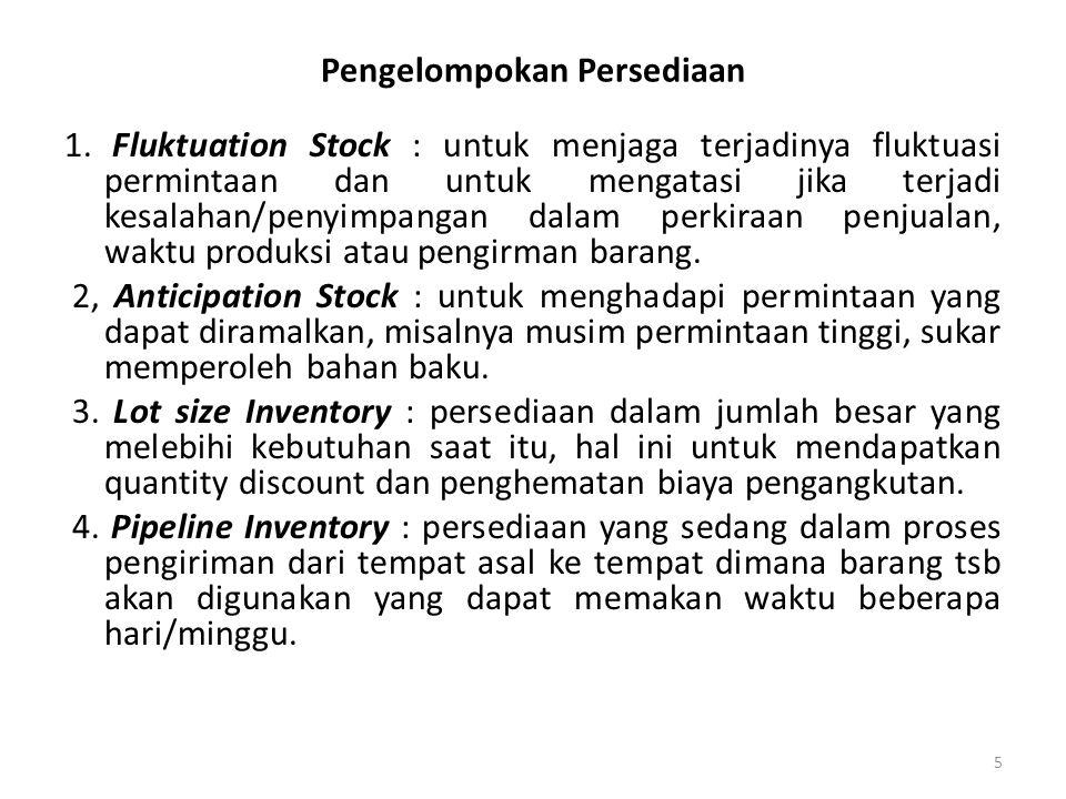 5 Pengelompokan Persediaan 1. Fluktuation Stock : untuk menjaga terjadinya fluktuasi permintaan dan untuk mengatasi jika terjadi kesalahan/penyimpanga