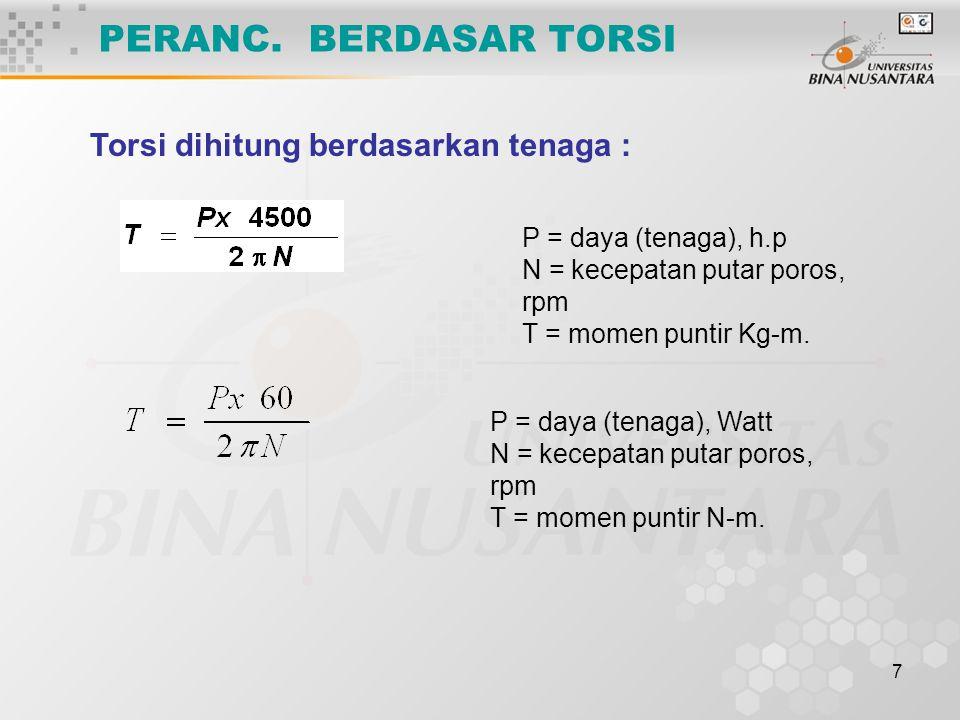 7 Torsi dihitung berdasarkan tenaga : P = daya (tenaga), h.p N = kecepatan putar poros, rpm T = momen puntir Kg-m. P = daya (tenaga), Watt N = kecepat