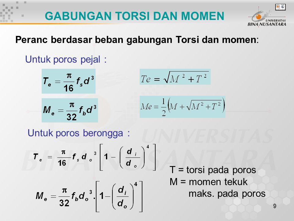 9 GABUNGAN TORSI DAN MOMEN Peranc berdasar beban gabungan Torsi dan momen: Untuk poros pejal : Untuk poros berongga : T = torsi pada poros M = momen t