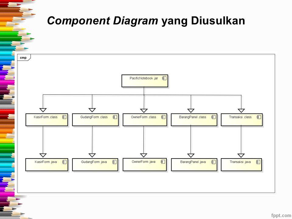 Component Diagram yang Diusulkan