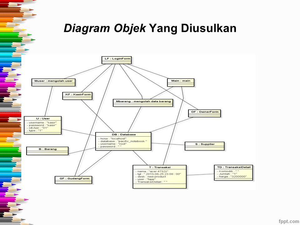 Diagram Objek Yang Diusulkan