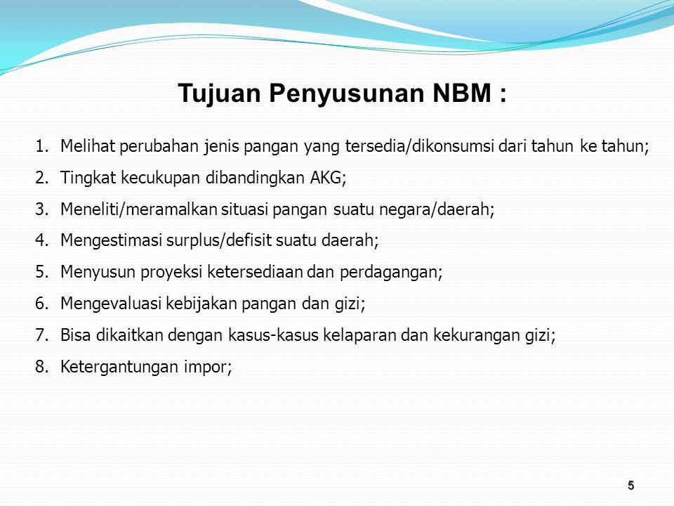 Tujuan Penyusunan NBM : 1.Melihat perubahan jenis pangan yang tersedia/dikonsumsi dari tahun ke tahun;Melihat perubahan jenis pangan yang tersedia/dik