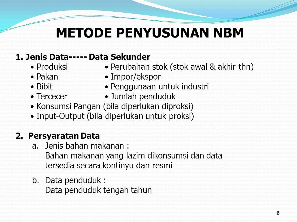 1. Jenis Data----- Data Sekunder Produksi Perubahan stok (stok awal & akhir thn) Pakan Impor/ekspor Bibit Penggunaan untuk industri Tercecer Jumlah pe