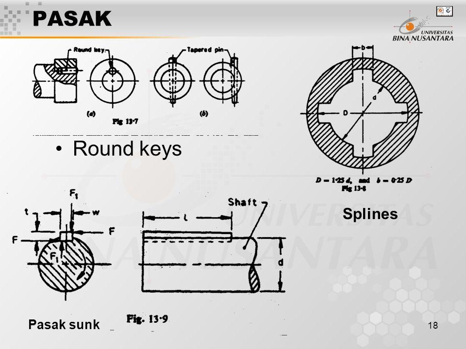 18 PASAK Round keys Splines Pasak sunk