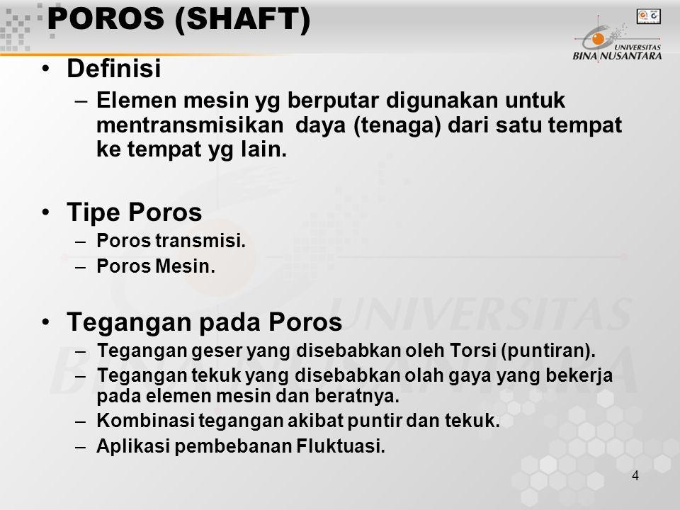 5 Disain Poros Disain poros didasarkan pada dua keadaan: –kekuatan (strength) dan pada kekakuan (Rigidity atau Stiffness).