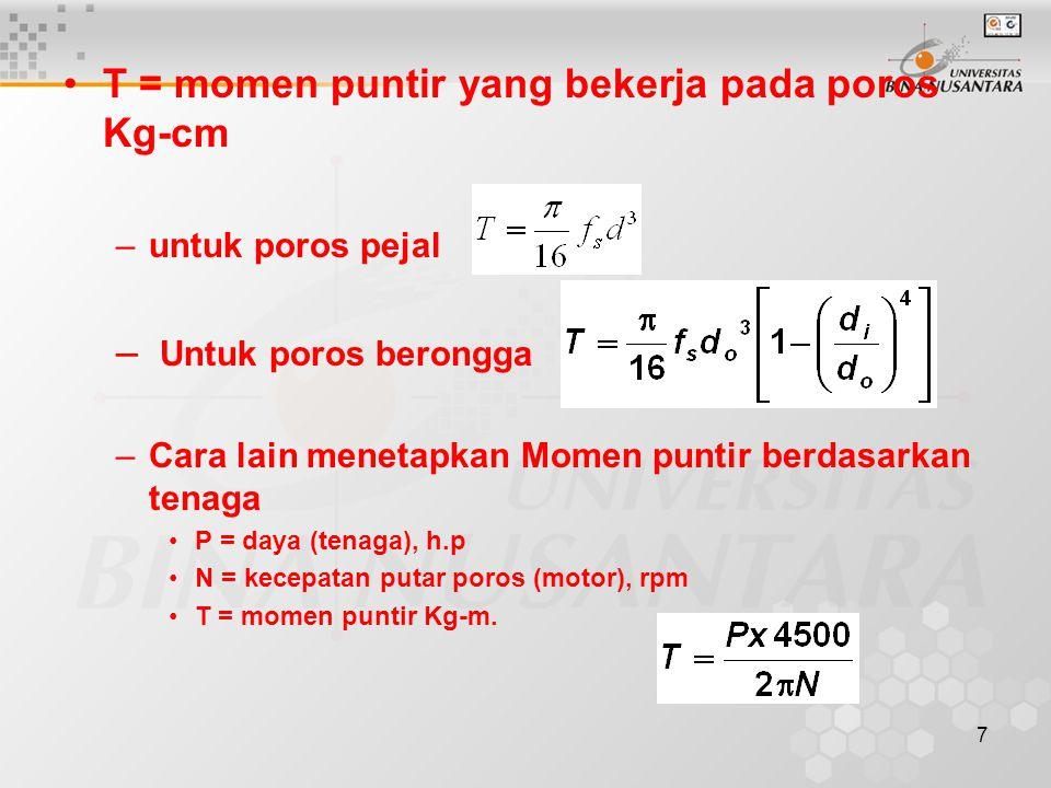 8 Atau –dimana P = daya (tenaga), watts T = momen puntir, N-m Momen Tekuk Pd Poros Untuk portos pejal, Untuk poros berongga,