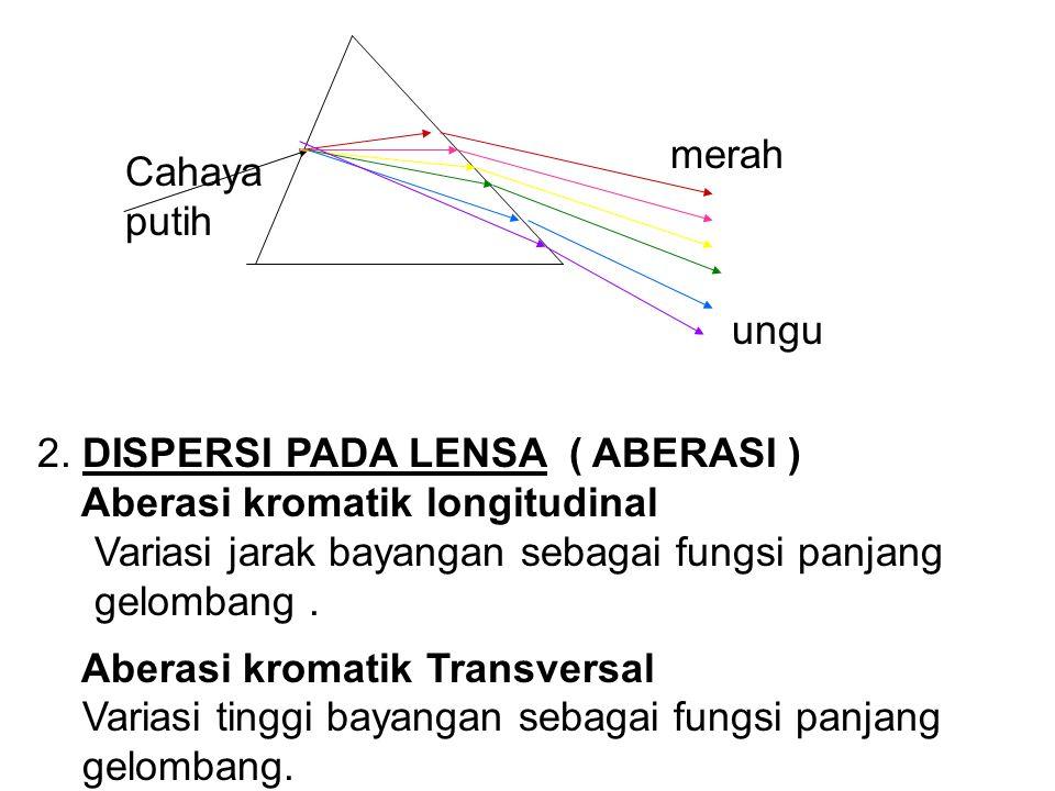 Cahaya putih merah ungu 2. DISPERSI PADA LENSA ( ABERASI ) Aberasi kromatik longitudinal Variasi jarak bayangan sebagai fungsi panjang. gelombang. Abe