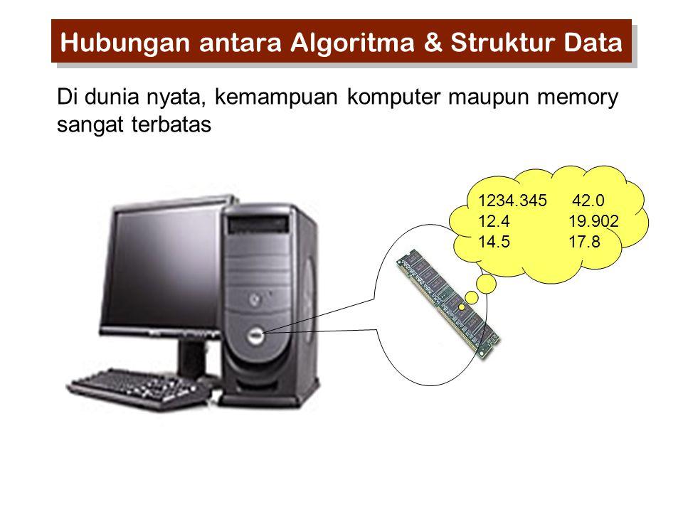 Di dunia nyata, kemampuan komputer maupun memory sangat terbatas 1234.345 42.0 12.4 19.902 14.5 17.8 Hubungan antara Algoritma & Struktur Data