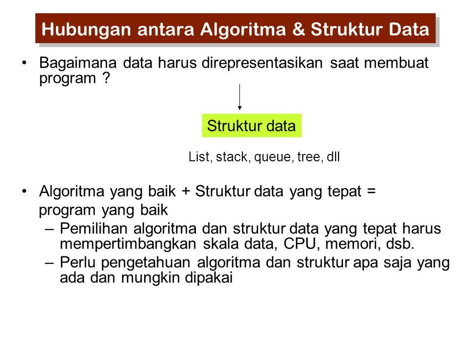 Bagaimana data harus direpresentasikan saat membuat program .