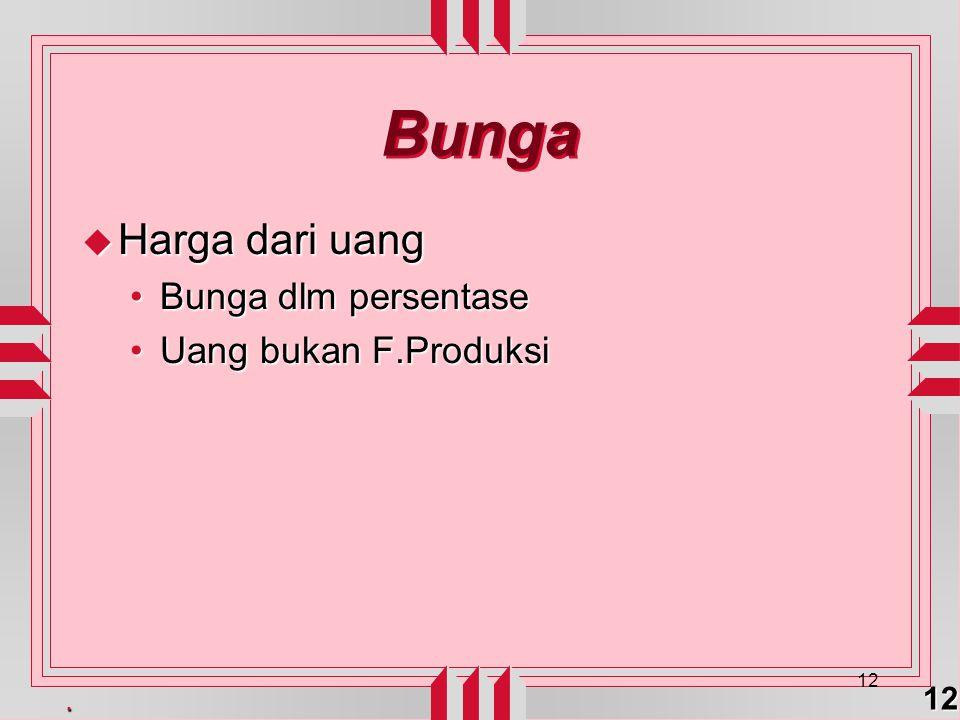 . 12 12 Bunga u Harga dari uang Bunga dlm persentaseBunga dlm persentase Uang bukan F.ProduksiUang bukan F.Produksi