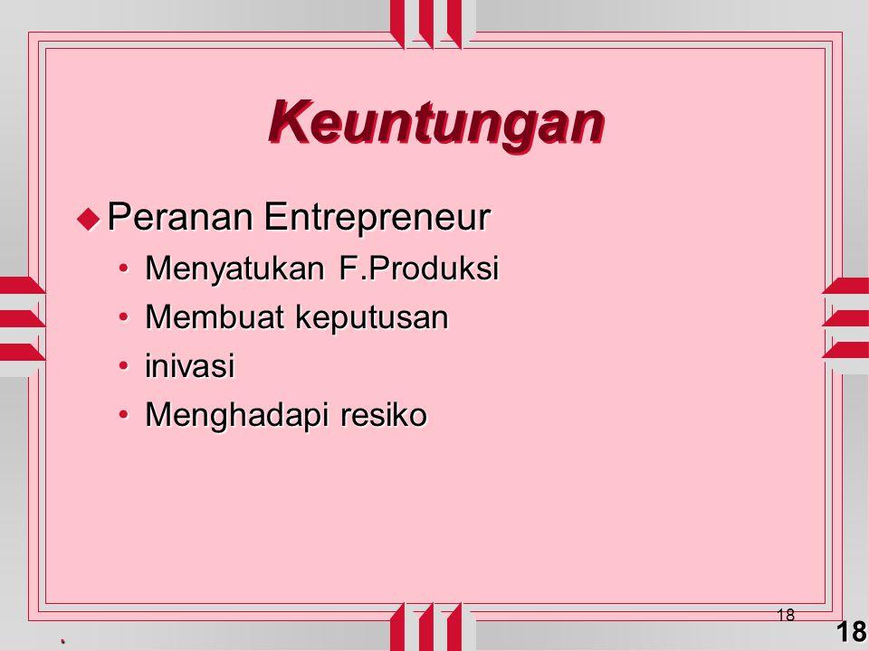 . 18 18 Keuntungan u Peranan Entrepreneur Menyatukan F.ProduksiMenyatukan F.Produksi Membuat keputusanMembuat keputusan inivasiinivasi Menghadapi resikoMenghadapi resiko