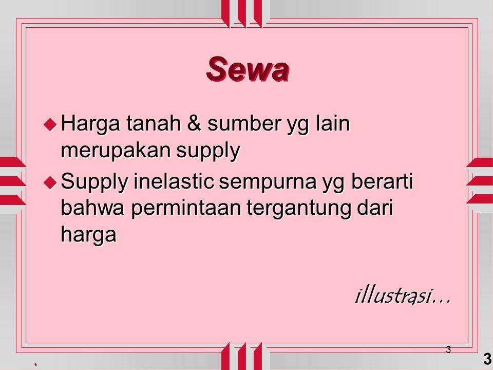sewa (dollars) S S 0 Q Inelastic Supply.... Sewa. 4 Hektar Tanah