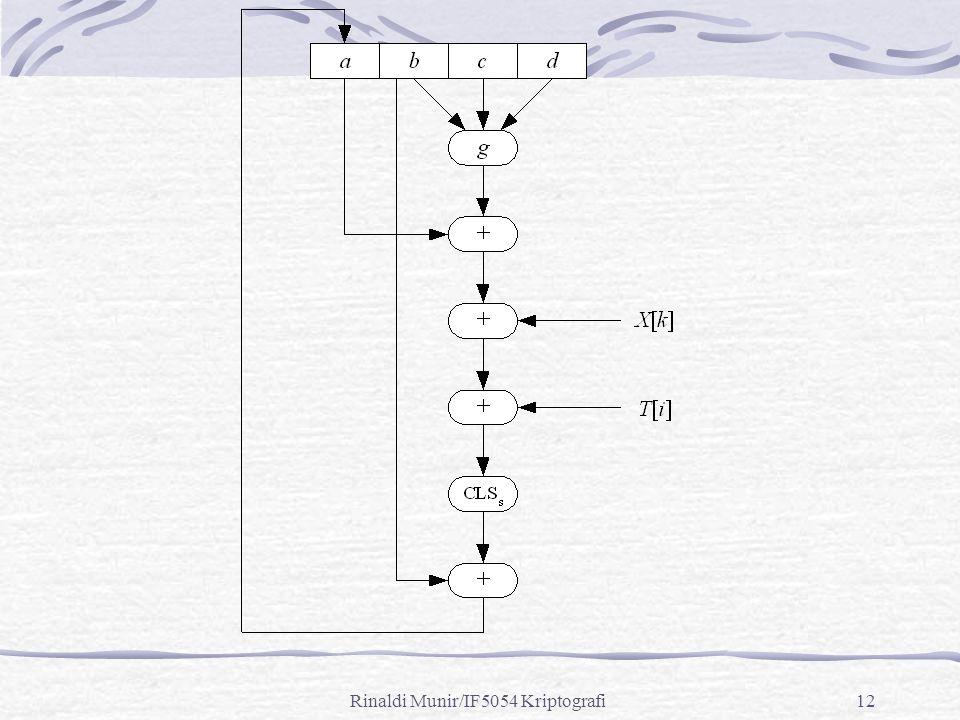 Rinaldi Munir/IF5054 Kriptografi12