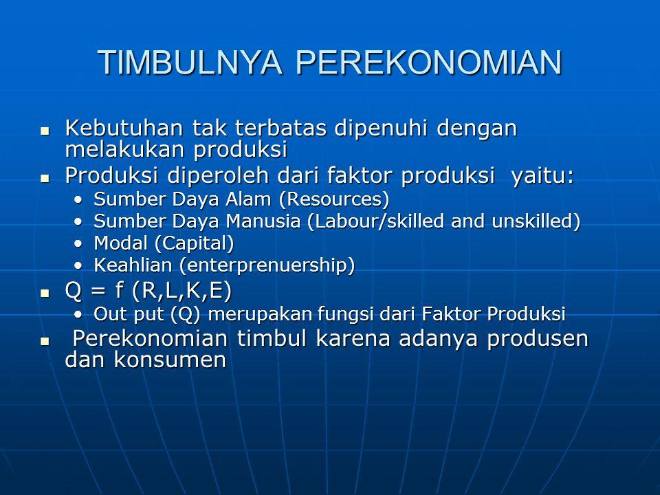ABSTRAKSI PEREKONOMIAN THE CIRCULAR FLOW OF AN ECONOMY: Arus berlanjut faktor produksi (SDA,SDM, Modal, Entreprenuership) dari rumah tangga (house hold) ke produsen demikian pula sebaliknyaArus berlanjut faktor produksi (SDA,SDM, Modal, Entreprenuership) dari rumah tangga (house hold) ke produsen demikian pula sebaliknya Tiga tahap perekonomianTiga tahap perekonomian Tradisional economy (ekonomi subsistance) Tradisional economy (ekonomi subsistance) Cirinya:Cirinya: Pelaku ekonomi terdiri atas konsumen dan produsen Pelaku ekonomi terdiri atas konsumen dan produsen Belum ada unsur pemerintah Belum ada unsur pemerintah Transaksi dilakukan secara barter Transaksi dilakukan secara barter Jumlah imbalan yang diterima oleh konsumen sama dengan nilai produk yang dihasilkan oleh produsen Jumlah imbalan yang diterima oleh konsumen sama dengan nilai produk yang dihasilkan oleh produsen  Y = c + S  Y = c + I  S = I (a steady circular flow of an economy) Closed economy (ekonomi tertutup) Closed economy (ekonomi tertutup) Cirinya:Cirinya: Pelaku ekonomi terdiri atas konsumen, produsen dan pemerintah Pelaku ekonomi terdiri atas konsumen, produsen dan pemerintah Sudah ada penggunaan uang lokal (local currency) Sudah ada penggunaan uang lokal (local currency) Ada unsur pemerintah yang memungut pajak dan melakukan pengeluaran (SOC) Ada unsur pemerintah yang memungut pajak dan melakukan pengeluaran (SOC) Balum ada penggunaan uang luar negeri (FX) Balum ada penggunaan uang luar negeri (FX)  Y = c + S + T  Y = c + I + G  S - I = T – G) (a steady circular flow of an economy)