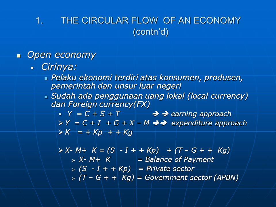 1.THE CIRCULAR FLOW OF AN ECONOMY (contn'd) Open economy Open economy Cirinya: Cirinya: Pelaku ekonomi terdiri atas konsumen, produsen, pemerintah dan