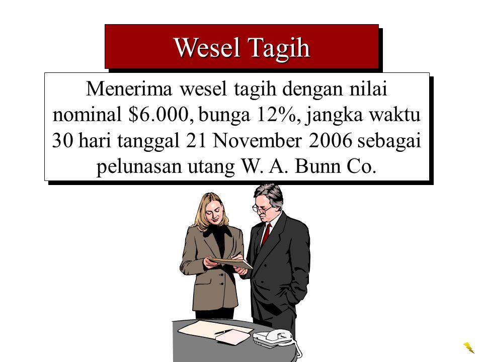 Menerima wesel tagih dengan nilai nominal $6.000, bunga 12%, jangka waktu 30 hari tanggal 21 November 2006 sebagai pelunasan utang W. A. Bunn Co. Wese
