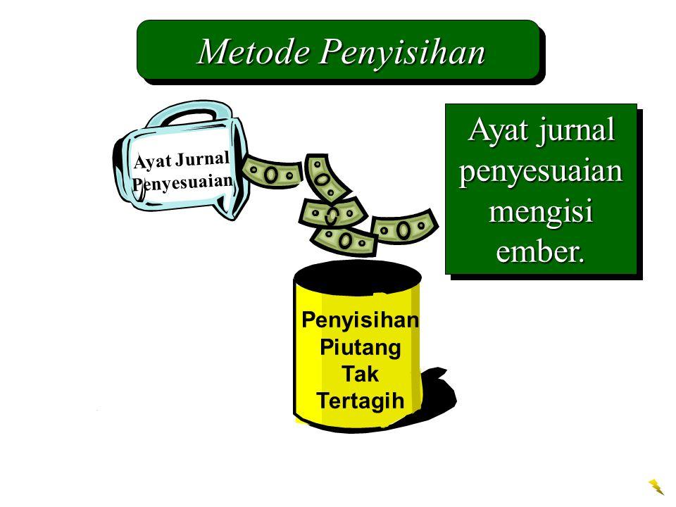 Tanggal wesel tersebut harus dilunasi disebut tanggal jatuh tempo.