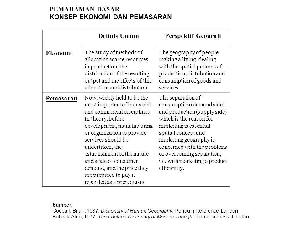 'Bangunan' Pemasaran Definisi pasar dan peluang Segmentasi Targeting Positioning Rancangan dan implementasi rencana pemasaran