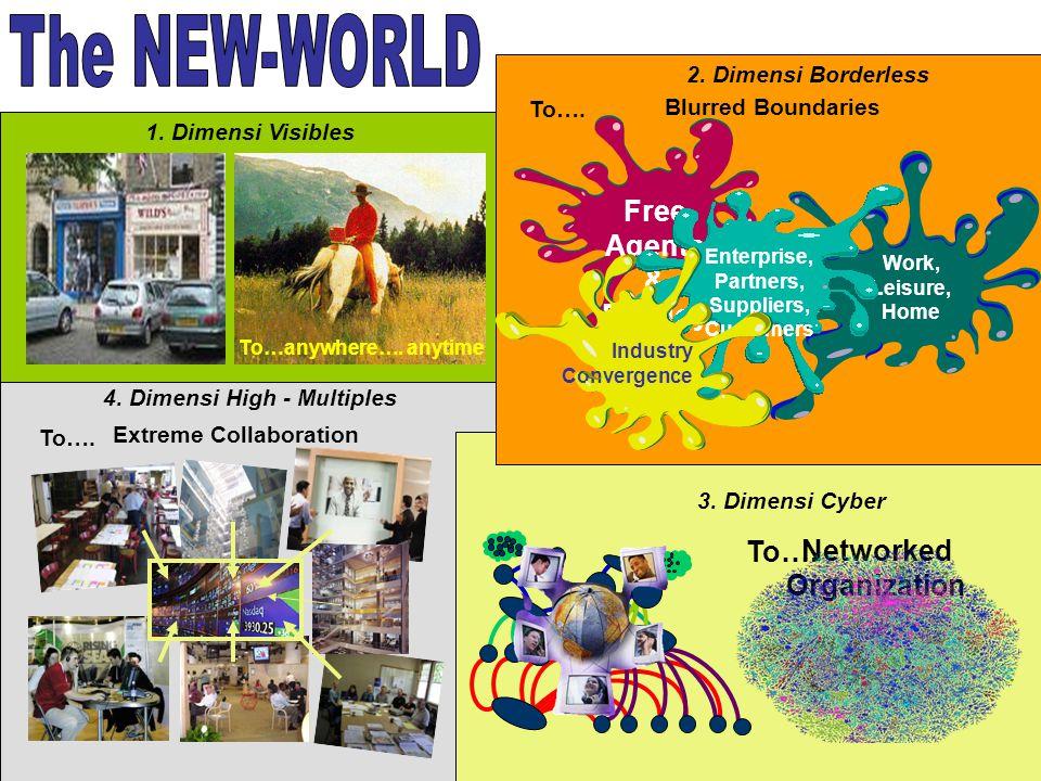 """""""Old-World"""" and """"New-World"""" Old-WorldNew-World Seluruh bagian dunia telah diketahui keberadaannya (discovered) Ekonomi Nasional berakar pada kedaulata"""