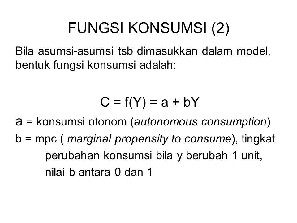 FUNGSI KONSUMSI (2) Bila asumsi-asumsi tsb dimasukkan dalam model, bentuk fungsi konsumsi adalah: C = f(Y) = a + bY a = konsumsi otonom (autonomous consumption) b = mpc ( marginal propensity to consume), tingkat perubahan konsumsi bila y berubah 1 unit, nilai b antara 0 dan 1