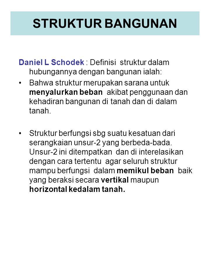 STRUKTUR BANGUNAN Daniel L Schodek : Definisi struktur dalam hubungannya dengan bangunan ialah: Bahwa struktur merupakan sarana untuk menyalurkan beba