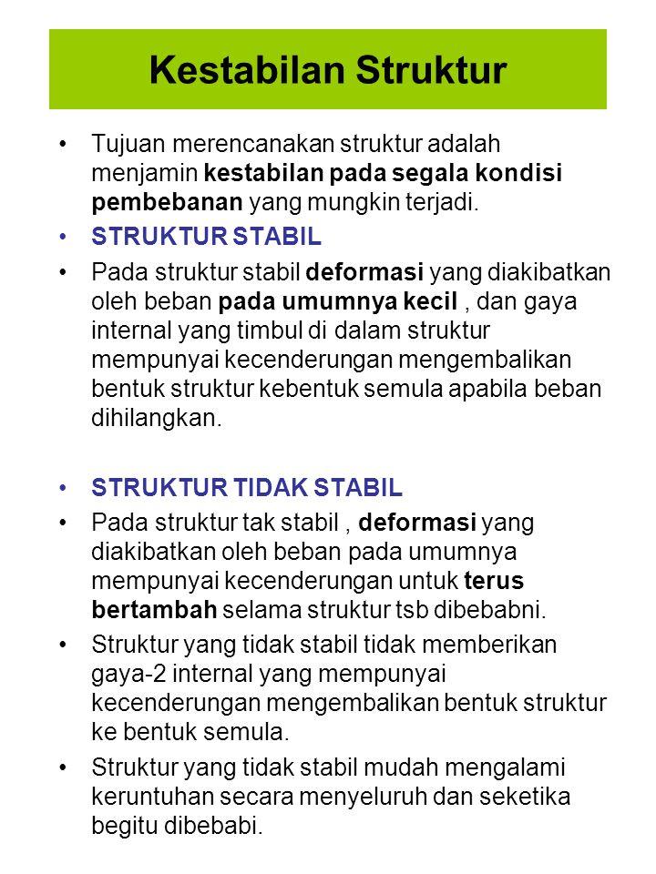 Jenis kondisi pembebanan Beban terdiri dari : gaya statis dan gaya dinamis.