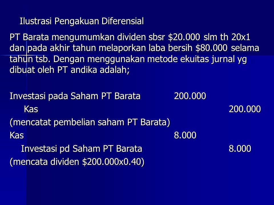 Ilustrasi Pengakuan Diferensial PT Barata mengumumkan dividen sbsr $20.000 slm th 20x1 dan pada akhir tahun melaporkan laba bersih $80.000 selama tahun tsb.