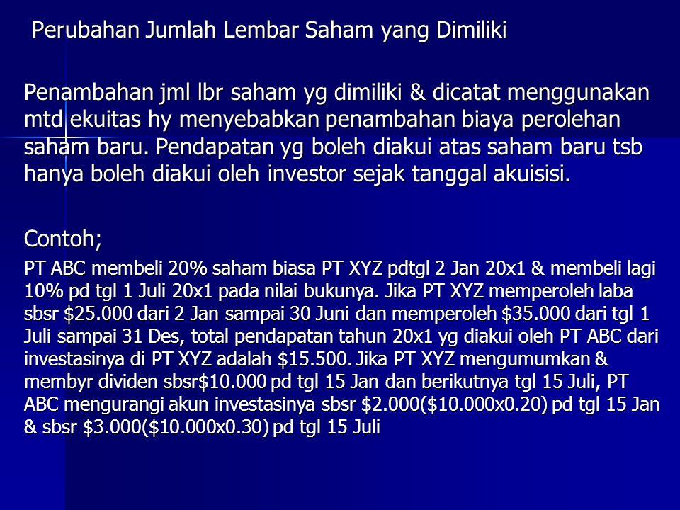 Perubahan Jumlah Lembar Saham yang Dimiliki Penambahan jml lbr saham yg dimiliki & dicatat menggunakan mtd ekuitas hy menyebabkan penambahan biaya perolehan saham baru.