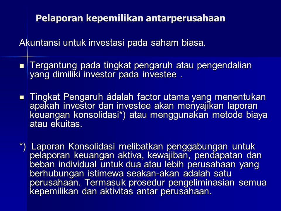 Ilustrasi Pengakuan Diferensial Pt Andika membeli membeli 40% saham biasa PT Barata pd tgl 1 Januari 20x1 senilai $200.000.