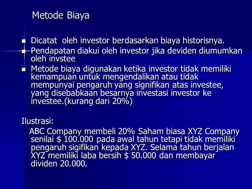 Metode Biaya Dicatat oleh investor berdasarkan biaya historisnya.