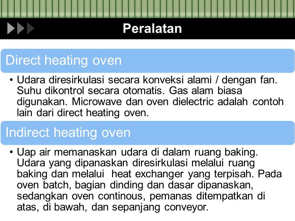 Peralatan Direct heating oven Udara diresirkulasi secara konveksi alami / dengan fan. Suhu dikontrol secara otomatis. Gas alam biasa digunakan. Microw