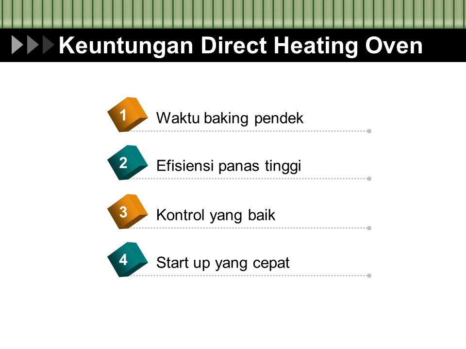 Keuntungan Direct Heating Oven Waktu baking pendek 1 Efisiensi panas tinggi 2 Kontrol yang baik 3 Start up yang cepat 4