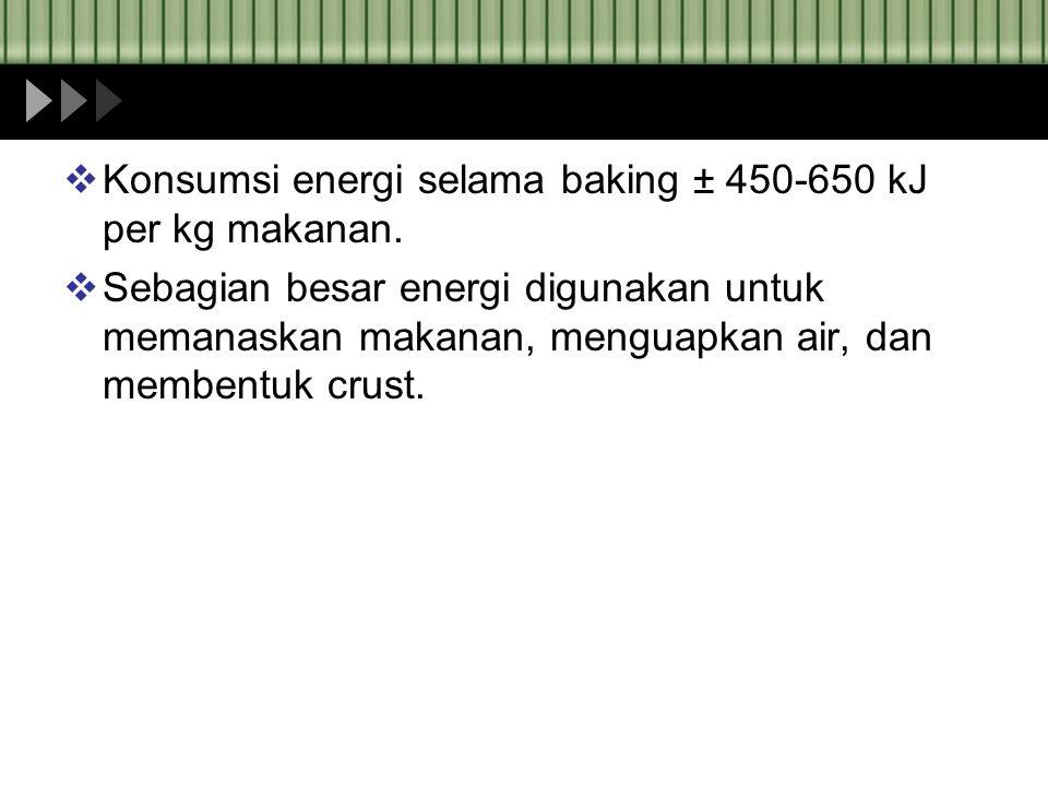  Konsumsi energi selama baking ± 450-650 kJ per kg makanan.  Sebagian besar energi digunakan untuk memanaskan makanan, menguapkan air, dan membentuk