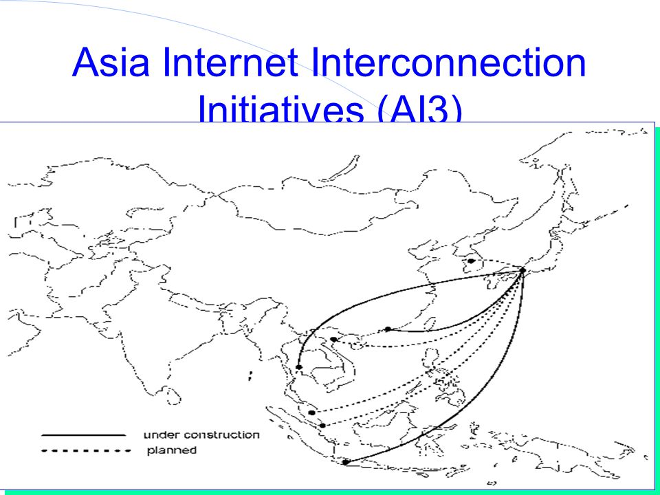 Computer Network Research Group ITB Asia Internet Interconnection Initiatives (AI3)