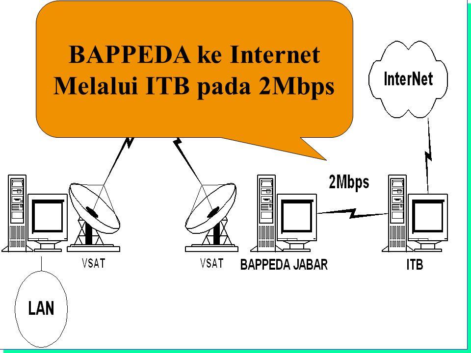 BAPPEDA ke Internet Melalui ITB pada 2Mbps