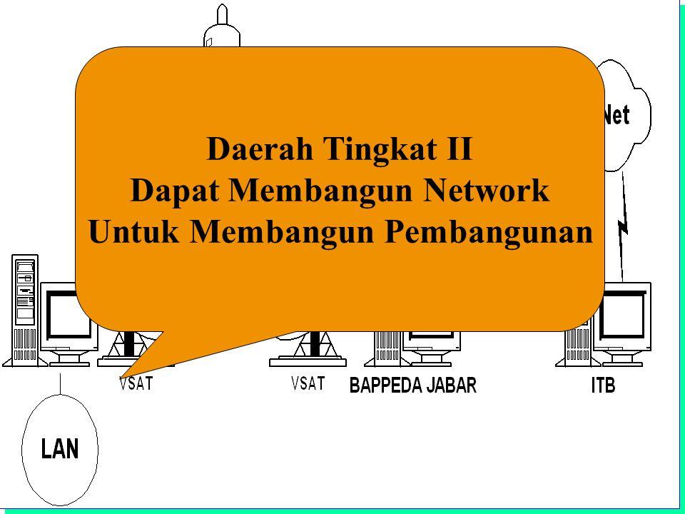 Computer Network Research Group ITB Daerah Tingkat II Dapat Membangun Network Untuk Membangun Pembangunan
