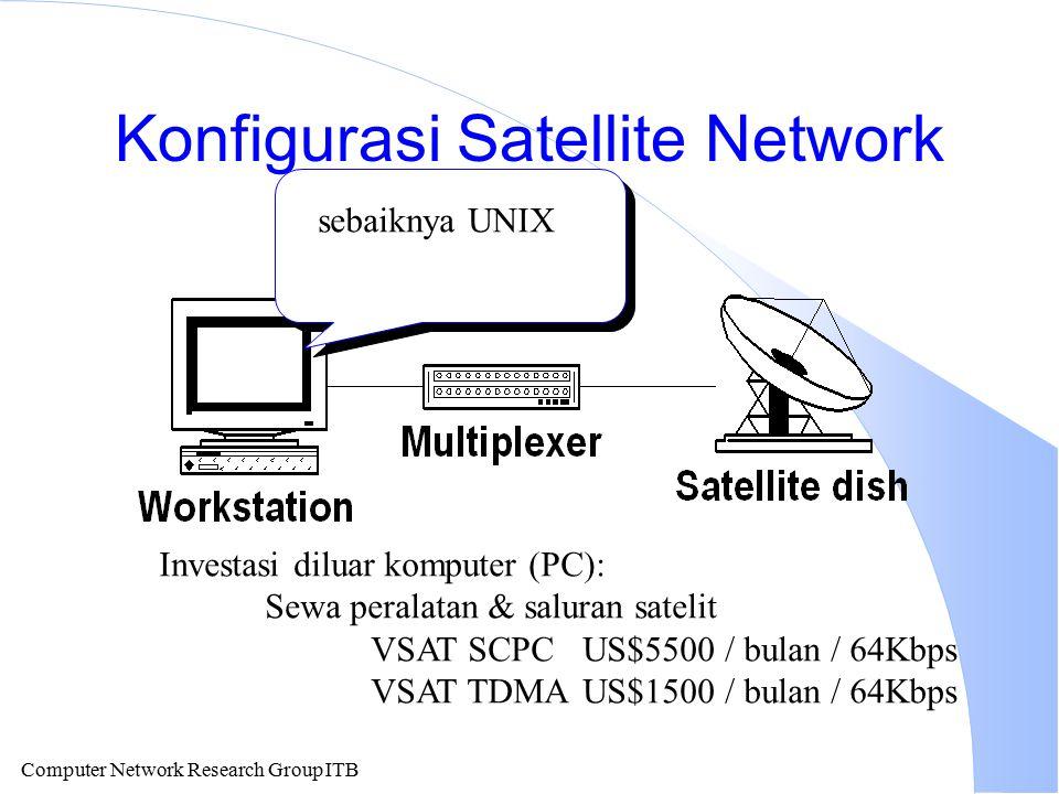 Computer Network Research Group ITB Konfigurasi Satellite Network Investasi diluar komputer (PC): Sewa peralatan & saluran satelit VSAT SCPCUS$5500 / bulan / 64Kbps VSAT TDMAUS$1500 / bulan / 64Kbps sebaiknya UNIX