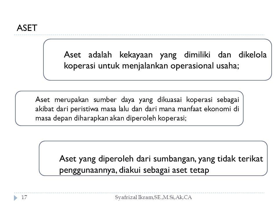 Syafrizal Ikram,SE.,M.Si,Ak,CA17 ASET Aset adalah kekayaan yang dimiliki dan dikelola koperasi untuk menjalankan operasional usaha; Aset merupakan sumber daya yang dikuasai koperasi sebagai akibat dari peristiwa masa lalu dan dari mana manfaat ekonomi di masa depan diharapkan akan diperoleh koperasi; Aset yang diperoleh dari sumbangan, yang tidak terikat penggunaannya, diakui sebagai aset tetap