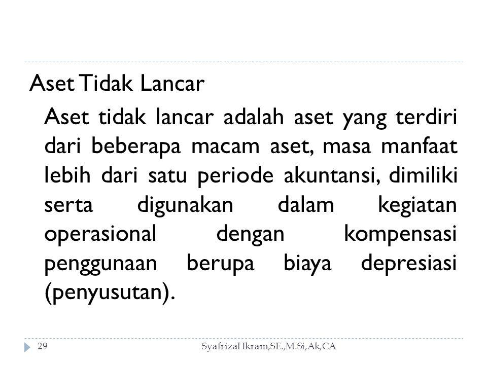 Syafrizal Ikram,SE.,M.Si,Ak,CA29 Aset Tidak Lancar Aset tidak lancar adalah aset yang terdiri dari beberapa macam aset, masa manfaat lebih dari satu periode akuntansi, dimiliki serta digunakan dalam kegiatan operasional dengan kompensasi penggunaan berupa biaya depresiasi (penyusutan).
